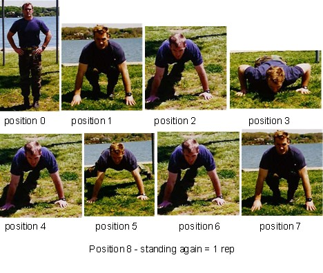 Stew Smith's Obstacle Course Simulator Workout - Former Navy SEAL CSCS